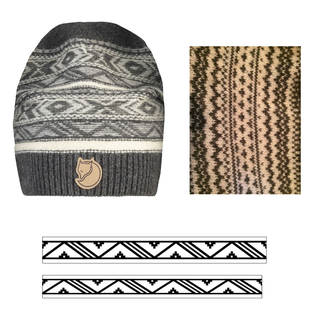 Scandi pattern ring inspiration